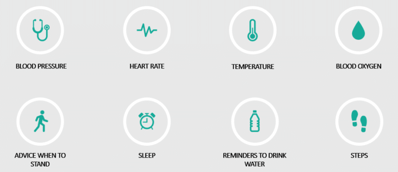 Blood Pressure, Heart Rate, Temperature, Blood Oxygen, Advice when to stand, Sleep, Reminders to drink water, steps